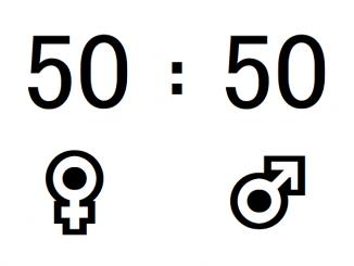 50:50, je die Hälfte für Männer und Frauen